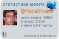 Facebook заблокировал профиль журналиста из-за мерседеса Близнюка. ВИДЕО